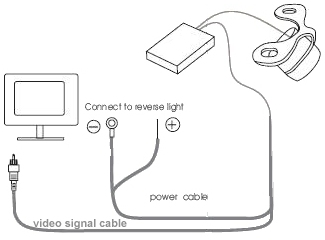 Reverse Camera Wiring Diagram, Reverse, Free Engine Image