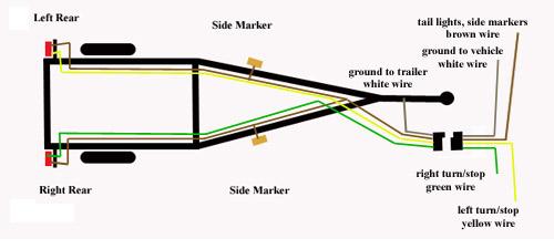 karavan trailer wiring diagram wiring diagram database rh brandgogo co karavan snowmobile trailer wiring diagram wiring diagram for a karavan boat trailer