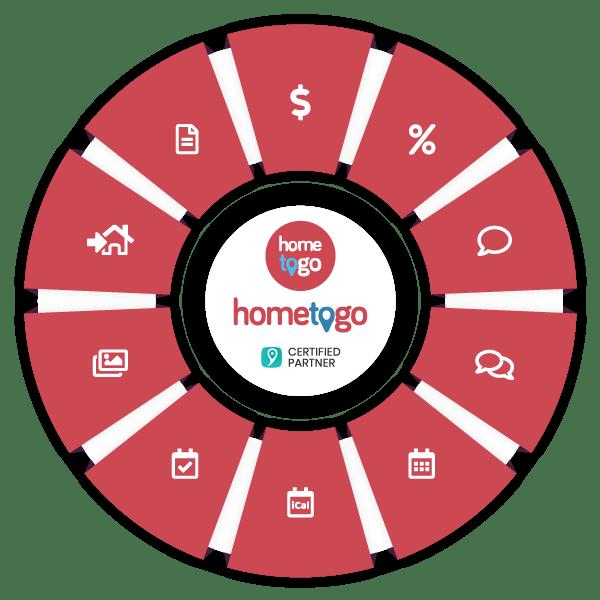 hometogo-myrent