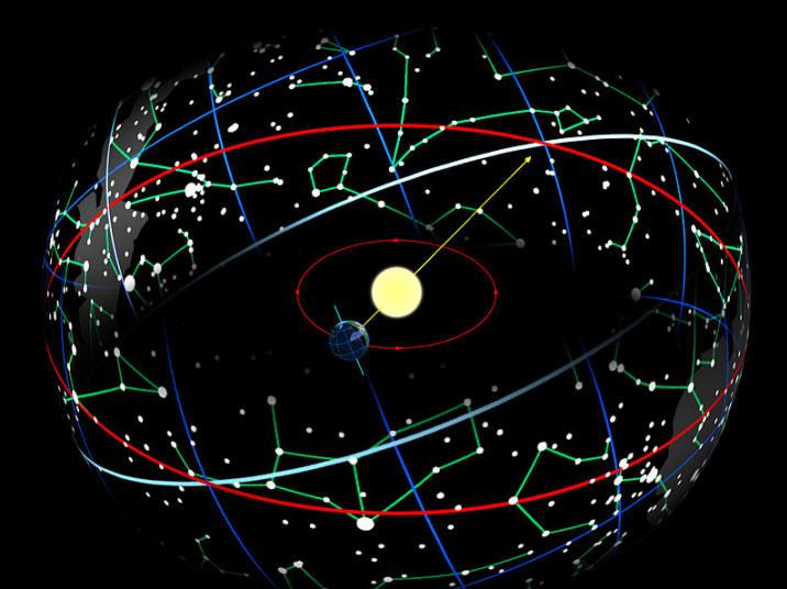 degree circle diagram ford focus mk1 radio wiring pouvillon 14