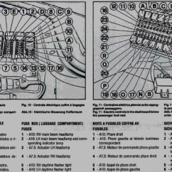 Saturn Sl2 Stereo Wiring Diagram 2001 Dodge Dakota Quad Cab Corvette 84 96 Free | Autos Post
