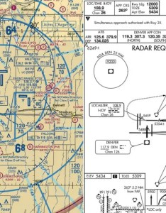 Vfr ifr charts choosing the right one also your  my ng rh