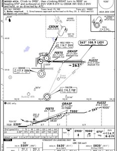 Jeppesen chart of denver international kden ils runway approach also choosing your charts  my ng rh