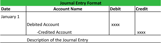 journal entry template word