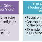 User Story v/s Technical Story
