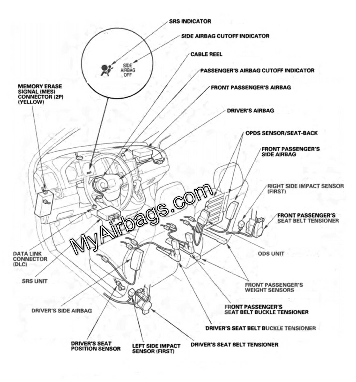Honda Accord Passenger Side Fuse Box Location