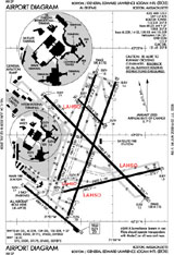 LAHSO (Land and Hold Short Operations)