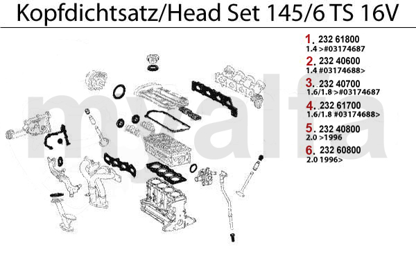 Alfa Romeo ALFA 145/146 ENGINE GASKETS TS 16V HEAD GASKET