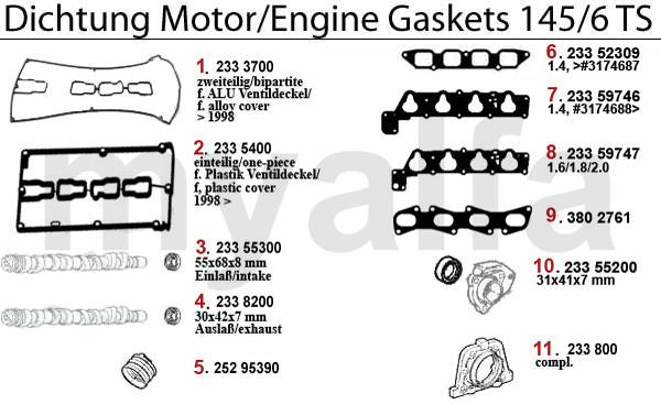 Alfa Romeo ALFA 145/146 ENGINE GASKETS TS 16V GASKETS