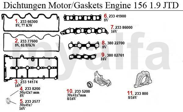 Alfa Romeo ALFA ROMEO 156 ENGINE GASKETS 1.9 JTD GASKETS
