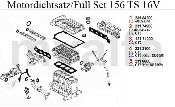Alfa Romeo ALFA 156 ENGINE GASKETS TS 16V FULL SET ALFA
