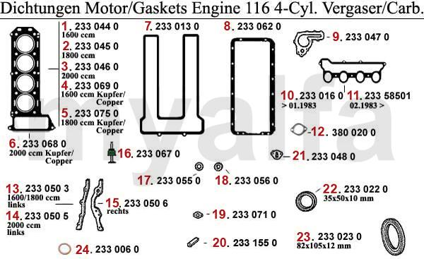 Alfa Romeo ALFA ROMEO 75 ENGINE GASKETS 1.6/1.8/2.0
