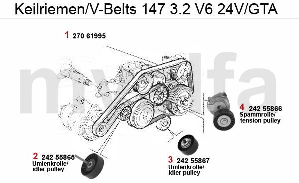 Alfa Romeo ALFA ROMEO 147 V-BELTS 3.2 V6 24V/GTA
