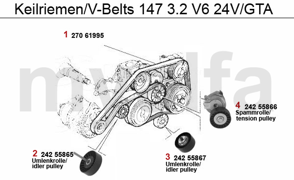 alfa romeo 147 engine manual