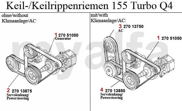 Alfa Romeo Alfa Romeo 155 Keil-/Keilrippenriemen Turbo Q4 16V