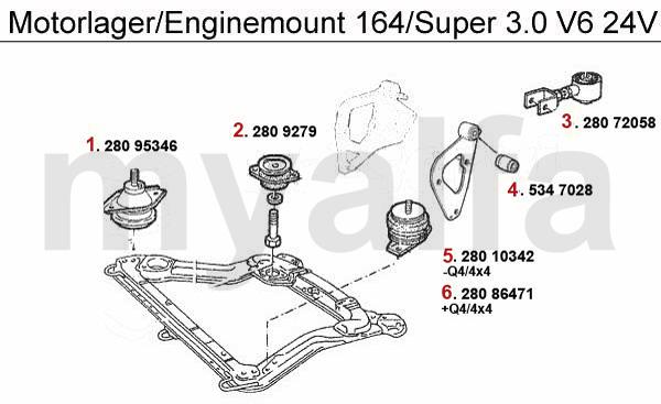 Alfa Romeo ALFA 164/SUPER ENGINE MOUNT 3.0 V6 24V ALFA 164