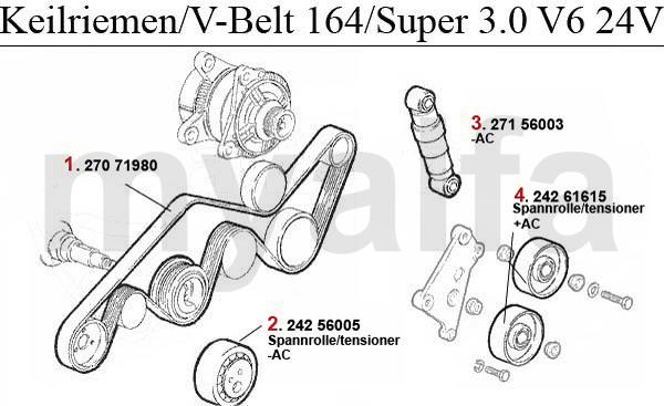 Alfa Romeo ALFA ROMEO 164/SUPER V-BELTS 3.0 V6 24V/Super