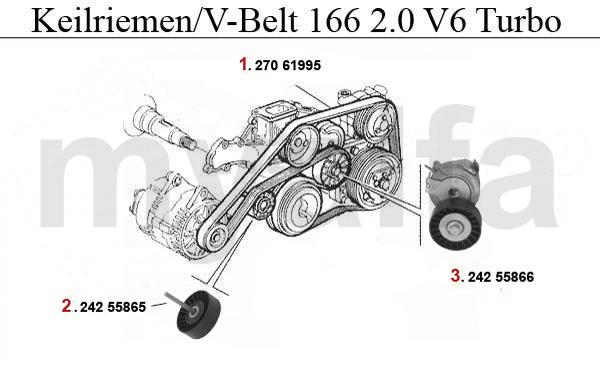 Alfa Romeo Alfa Romeo 166 Keil-/Keilrippenriemen 2.0 V6 Turbo