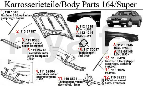 Alfa Romeo ALFA 164/SUPER BODYPARTS ALFA 164/SUPER BODYPARTS