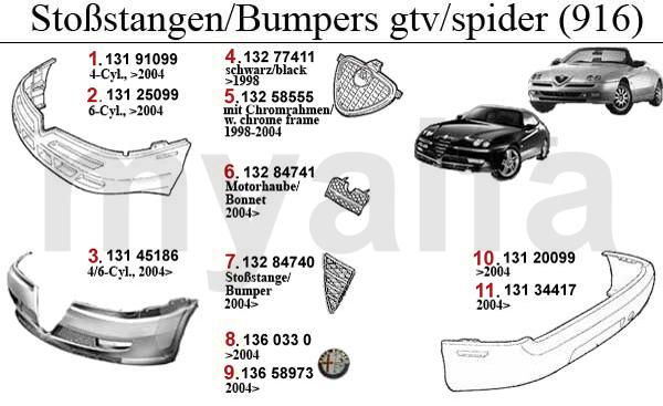 Alfa Romeo ALFA ROMEO GTV/SPIDER (916) BUMPER/GRILLE/PANEL