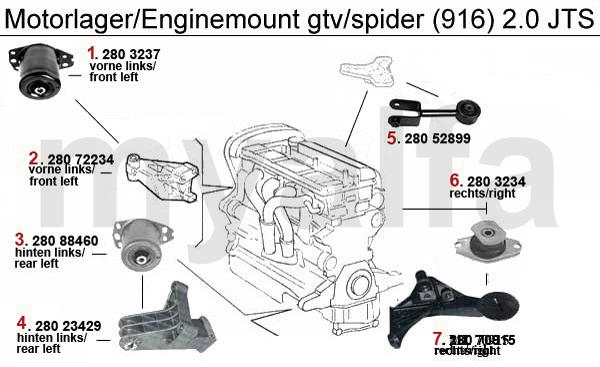 Alfa Romeo ALFA ROMEO GTV/SPIDER (916) ENGINE MOUNT 2.0 JTS