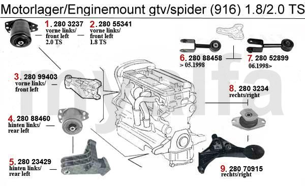 Alfa Romeo ALFA ROMEO GTV/SPIDER (916) ENGINE MOUNT 1.8/2.0 TS
