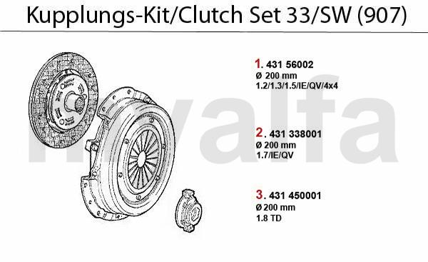 Alfa Romeo ALFA 33 (905/907) CLUTCH CLUTCH SET 33/SW (907
