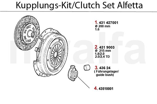 Alfa Romeo ALFA ROMEO ALFETTA CLUTCH SET 1.6/1.8/2.0/2.4/TD