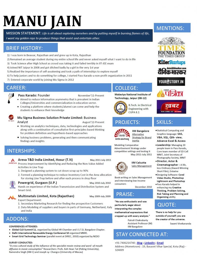 One Of The Best Resumes We Have Seen For A Fresher! (Image Courtesy: