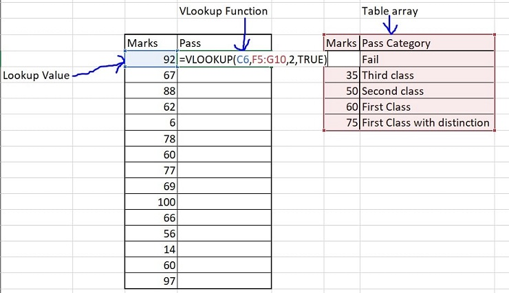 Excel Data Analysis Lookup Functions