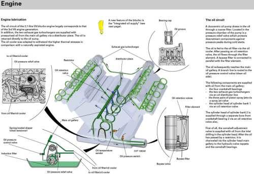small resolution of audi s4 engine diagram wiring diagram data today audi b5 s4 engine diagram audi s4 engine diagram