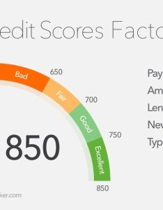 Credit score factors also how is calculated by equifax experian  transunion rh mybanktracker