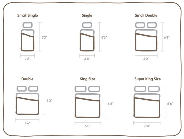 UK Bed Sizes: The Bed And Mattress Size Guide