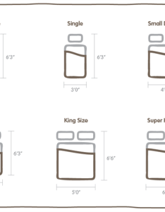 Mybedframes uk bed size guide also sizes the and mattress rh