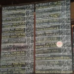 The Blind Lady Ale House - tap list 1