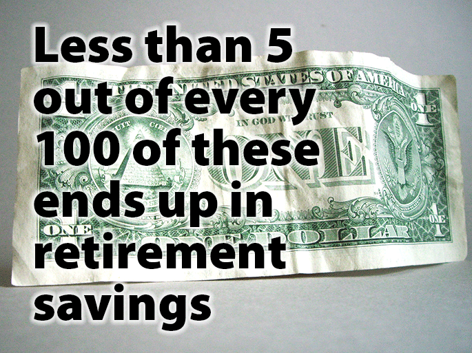 """""""Two-thirds of middle-income Americans are saving less than 5% of their annual incomes for retirement."""" Employee Benefit News"""