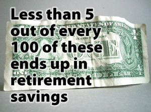 """Two-thirds of middle-income Americans are saving less than 5% of their annual incomes for retirement."" Employee Benefit News"