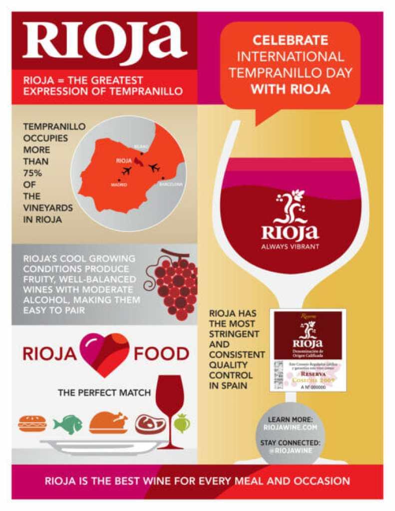 15Rioja_Tempranillo Day InfoGraphic.indd