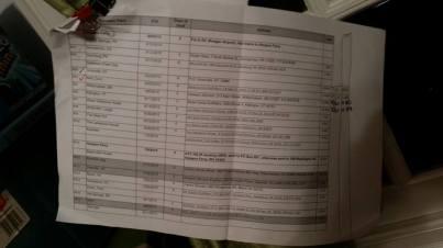 The List!!!