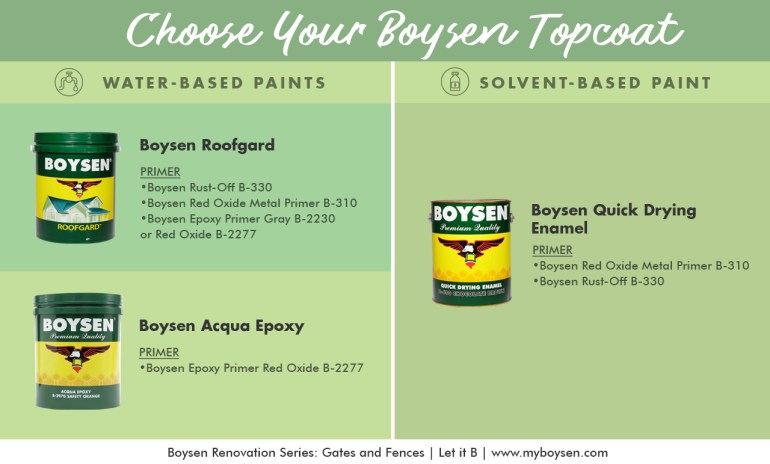 Blog Posts on How To Repaint A Rusty Metal Gate | MyBoysen