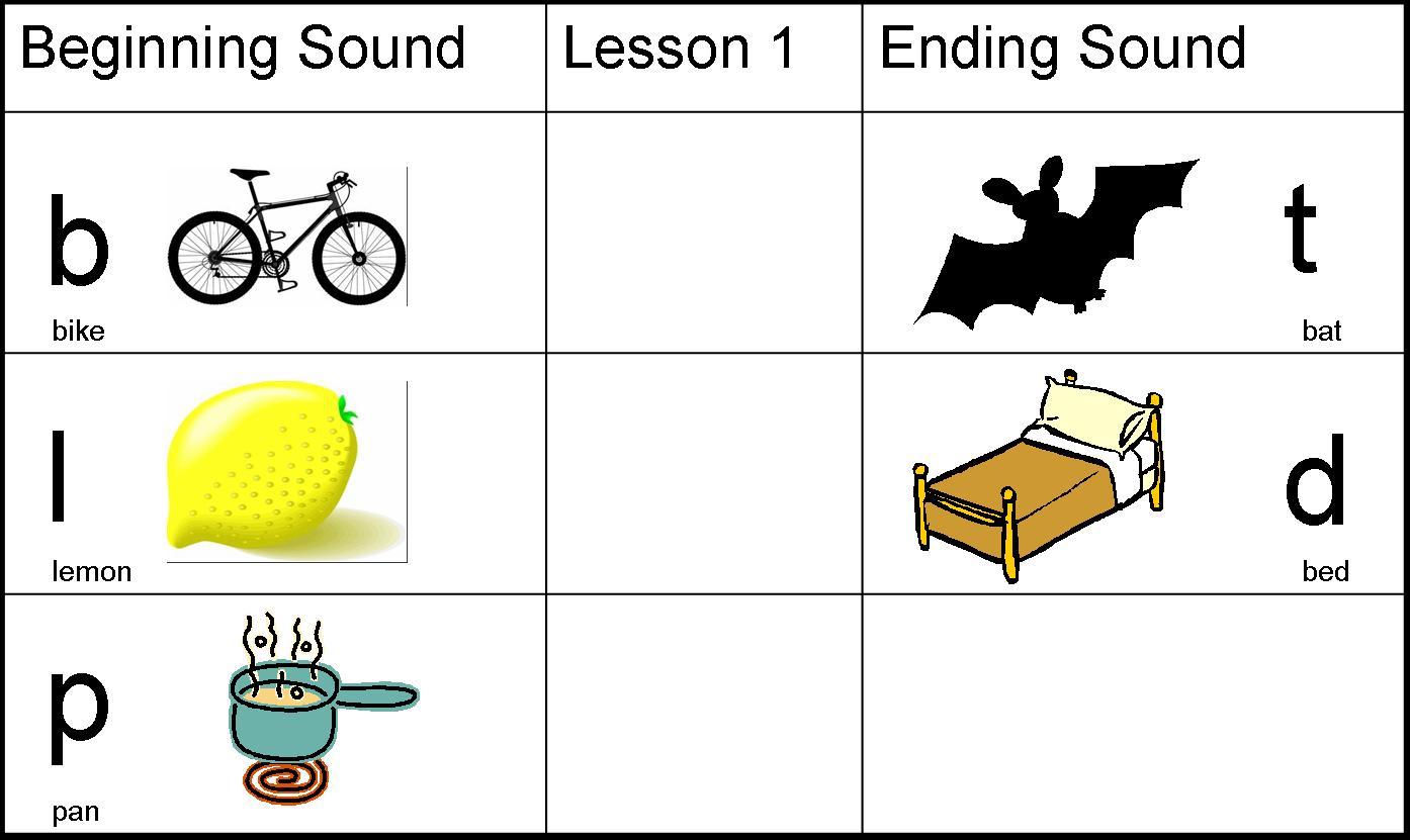Lesson 01 Consonants