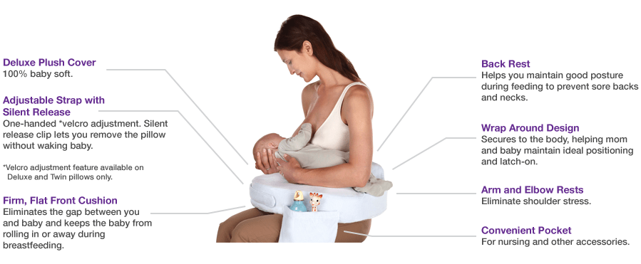 nursing pillow features and benefits