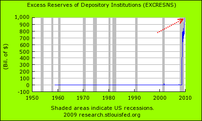 excess-reserves1