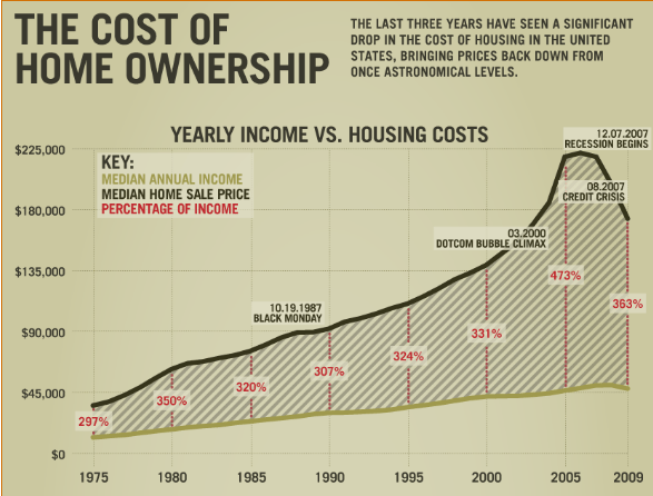 the-cost-of-homeownership1