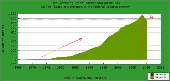 Housing Bubble Debt Crash Image