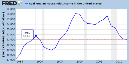 median-household-income