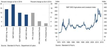 GS inflation_0