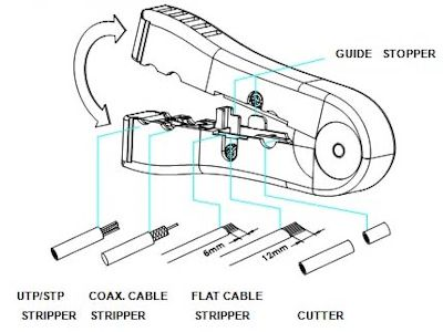 Cat 6a Connectors PC To TV Connector Wiring Diagram ~ Odicis