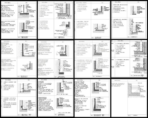 【各類CAD Details細部大樣圖庫】牆地相接CAD大樣圖