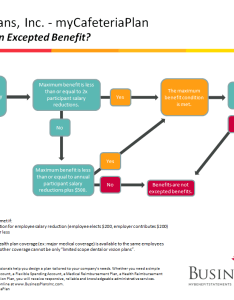 also excepted benefits flowchart option  businessplans rh mycafeteriaplan